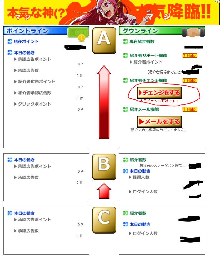 ポイントサイトポイントペイのステータスページの紹介者チェンジのリンクに赤ペンで丸を付けた画像