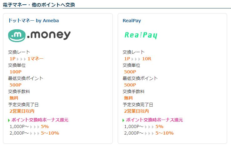 ポイントサイトポインティアの現金以外への交換先一覧