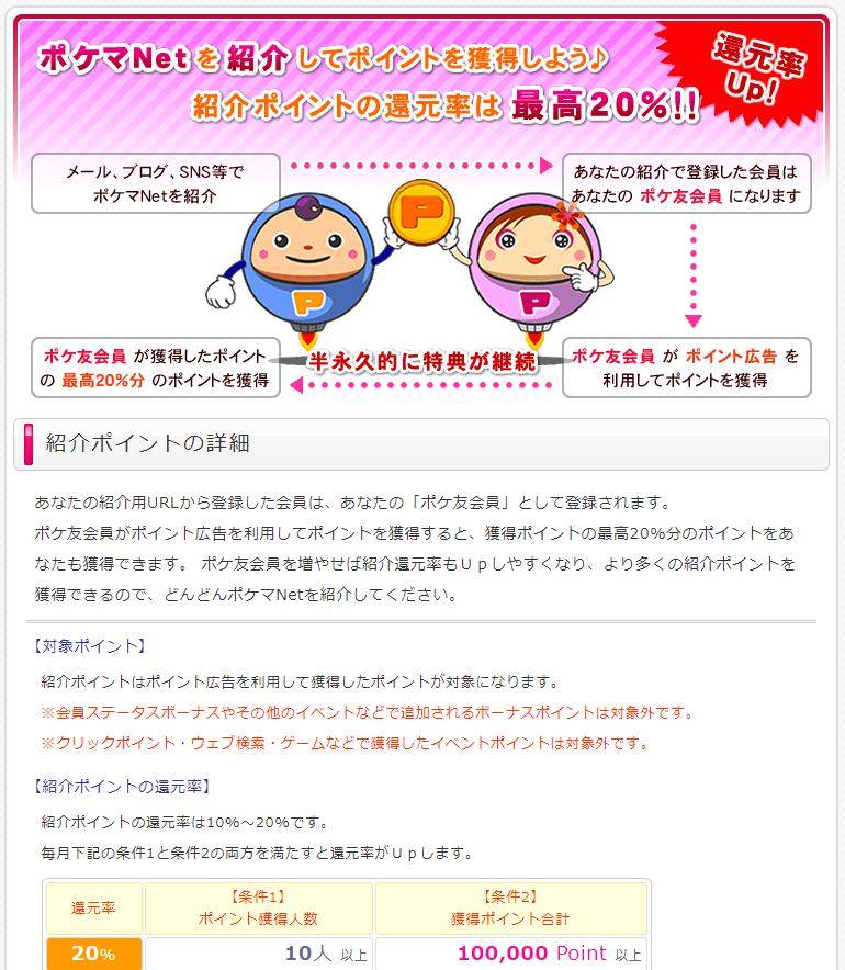 ポケマNETのお友達紹介ページのトップページ