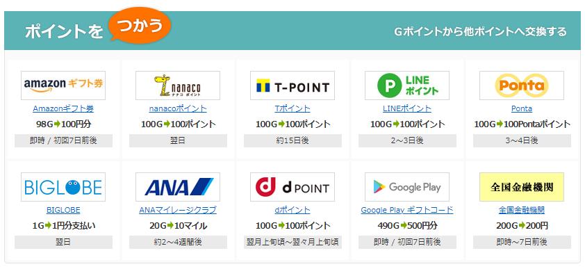 Gポイントのポイント交換先一覧