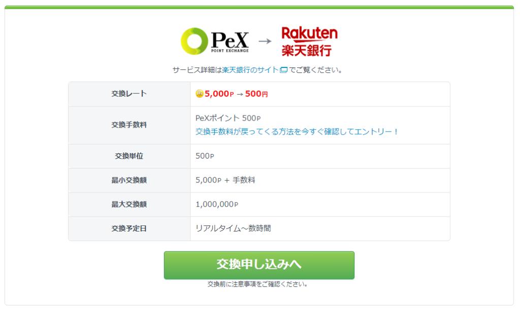 PeXの楽天銀行への換金がリアルタイムであることの証拠写真