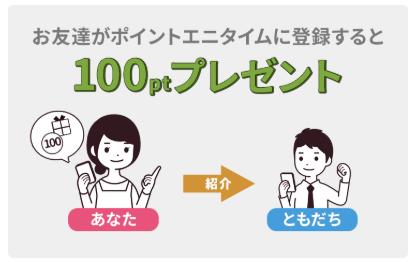 ポイントエニタイムの紹介時の報酬が100円であることの説明