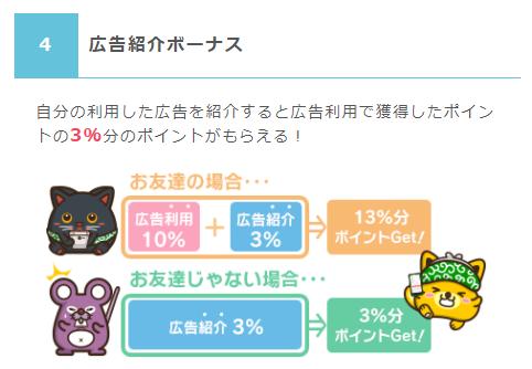 ポイントインカムの広告紹介ボーナスの説明でキャラクターの猫とネズミとキツネが紹介ボーナスをもらっている様